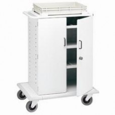 Closed Carriage  For Filling  Minibars